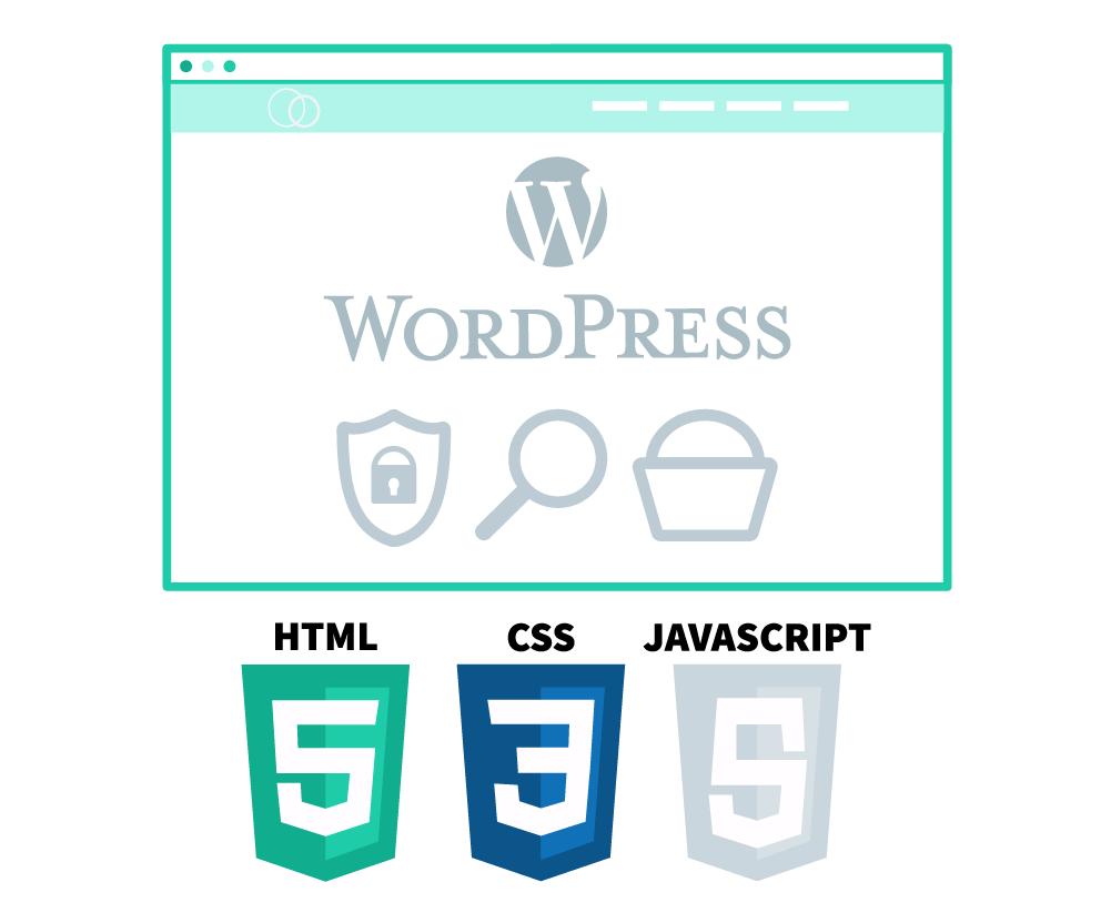 Kuki Design Illustration zu Web und WordPress